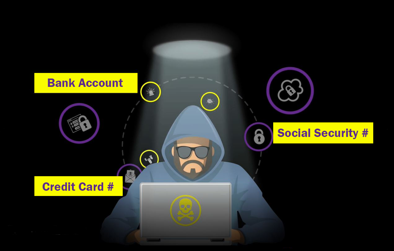 dark web security and id agent software