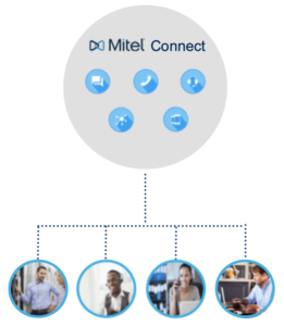 micloud connect for business phone system